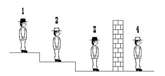 prisoner puzzle
