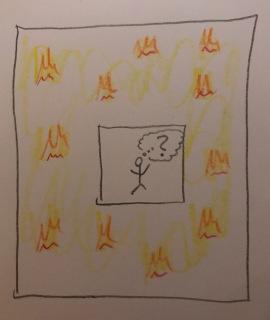 burning house example